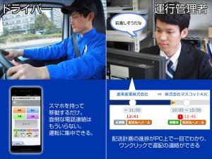 リアルタイム配送システム イメージ ドライバーはスマホをもって移動するだけ 運行管理者はパソコン上で配送計画の進捗が一目でわかり、ワンクリックで遅配の連絡ができる