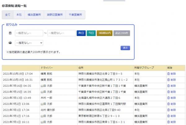 停滞検知の通知一覧画面です。全てのリストを表示しています。